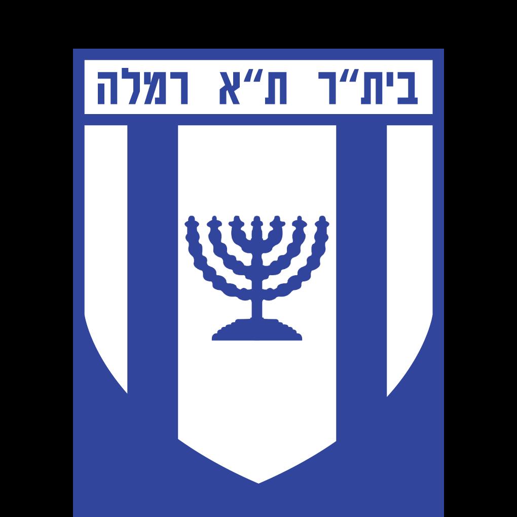 Рамла-бней прогноз матч на бейтар тель-авив лод