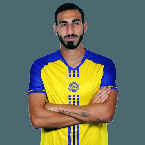 Jose Rodriguez Martinez - Maccabi - 61.4KB